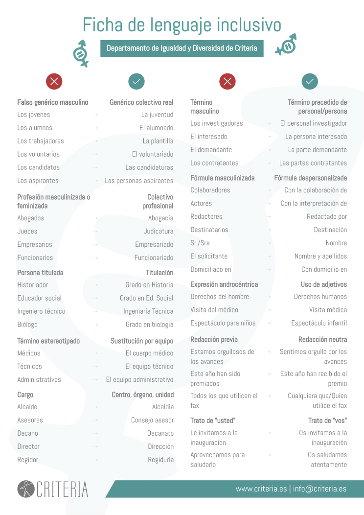 Ficha de lenguaje inclusivo