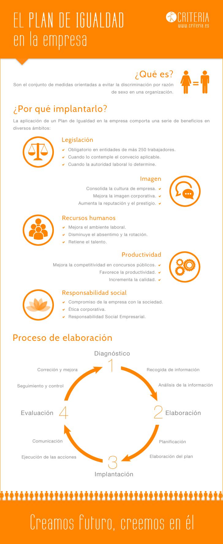 info_plan_igualdad.png